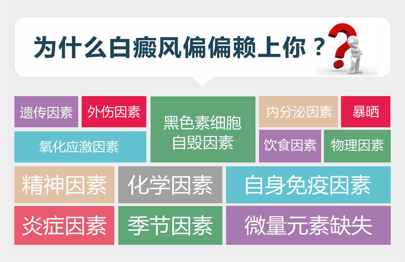 亳州白癜风的八种致病的因素