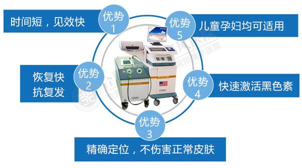 医患共命·同筑复梦 暨京皖名医巡诊季