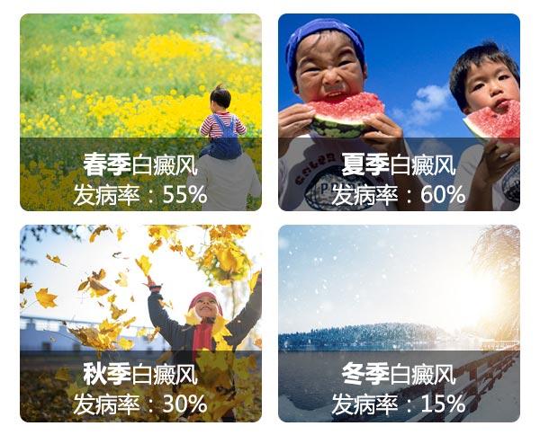 【公益】京皖名医联袂会诊 打响夏季祛白第一战