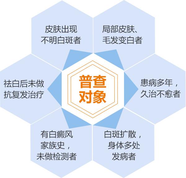 告白基金助力【白斑0元确诊】惠民普查