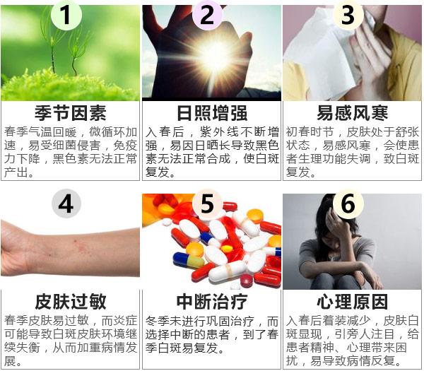 芜湖白癜风产生的原因与因素!