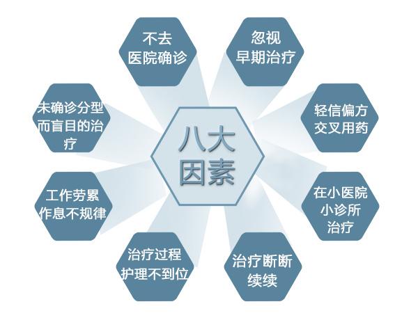 芜湖治疗白斑的医院:一次准确检查,胜过十次盲目治疗!