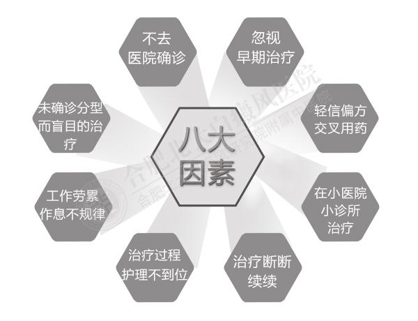 淮北白癜风治不好的原因有什么呢