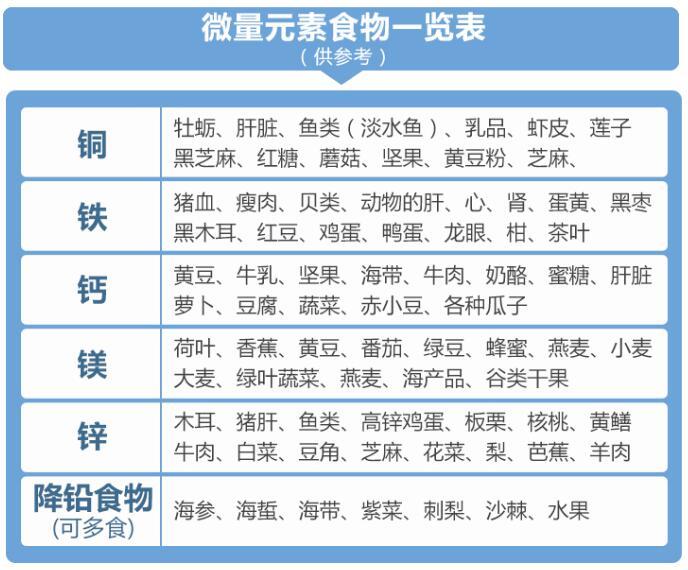 芜湖如何科学预防白癜风呢