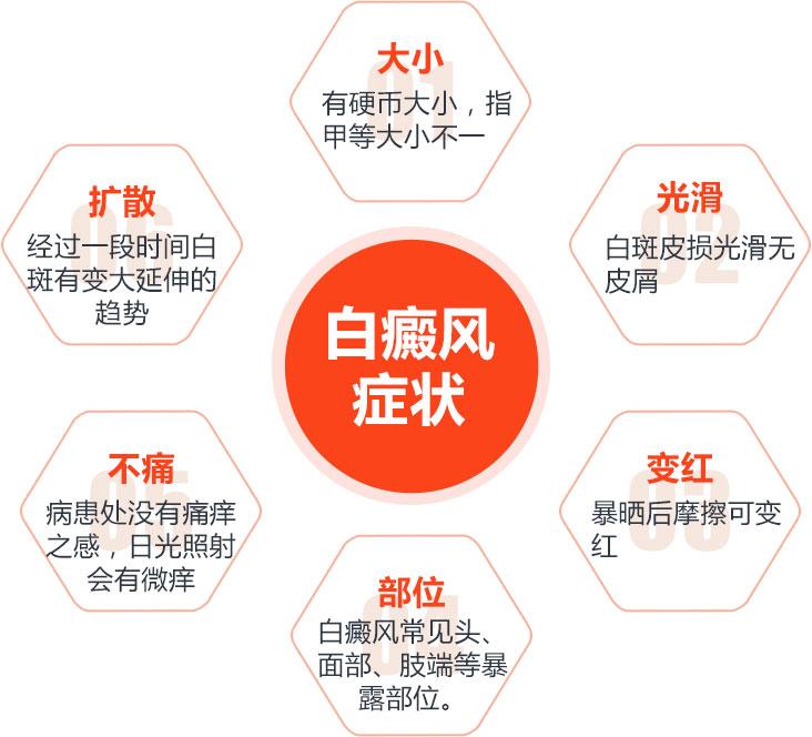 芜湖青少年白癜风的症状表现有哪些呢