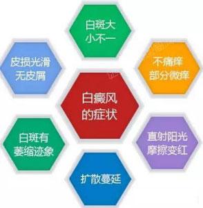 淮北白癜风的前期症状有哪些呢