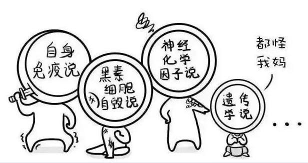 合肥白癜風患者必讀?全面講解白癜風是什么!