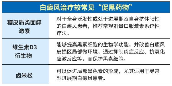 白癜风救助行动·【中西医药物】治疗白癜风援助征集
